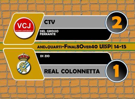 VIDEO| HIGHLIGHTS | FINAL8 Ov40 | CTV – R.Colonnetta 2-1