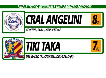VIDEO | Finale Regionale 2018: CRAL Angelini VS TikiTaka